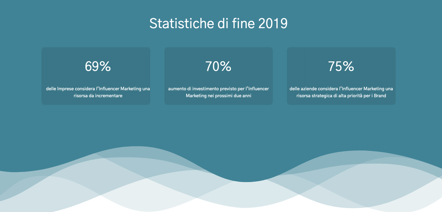 statistiche on the digital side